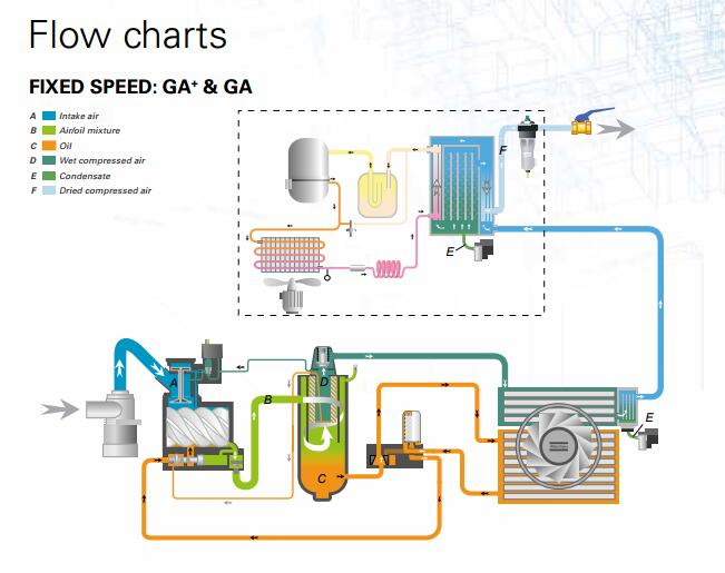 Atlas Copco Air Compressor Wiring Diagrams. . Wiring Diagram on